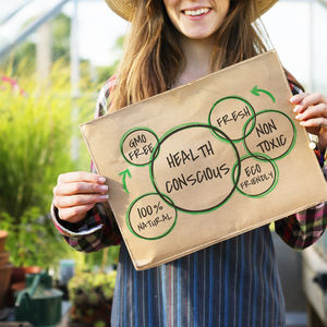 Woman holding sign with eco-conscious goals