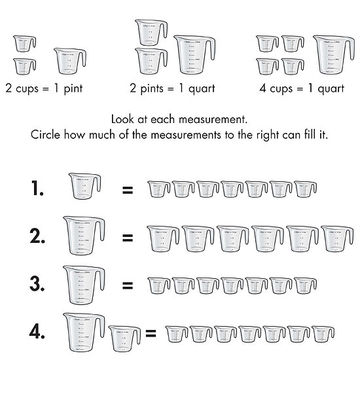 Measuring Cups, Pints, and Quarts