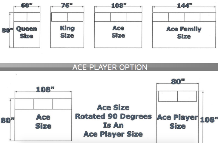 Ace blueprint