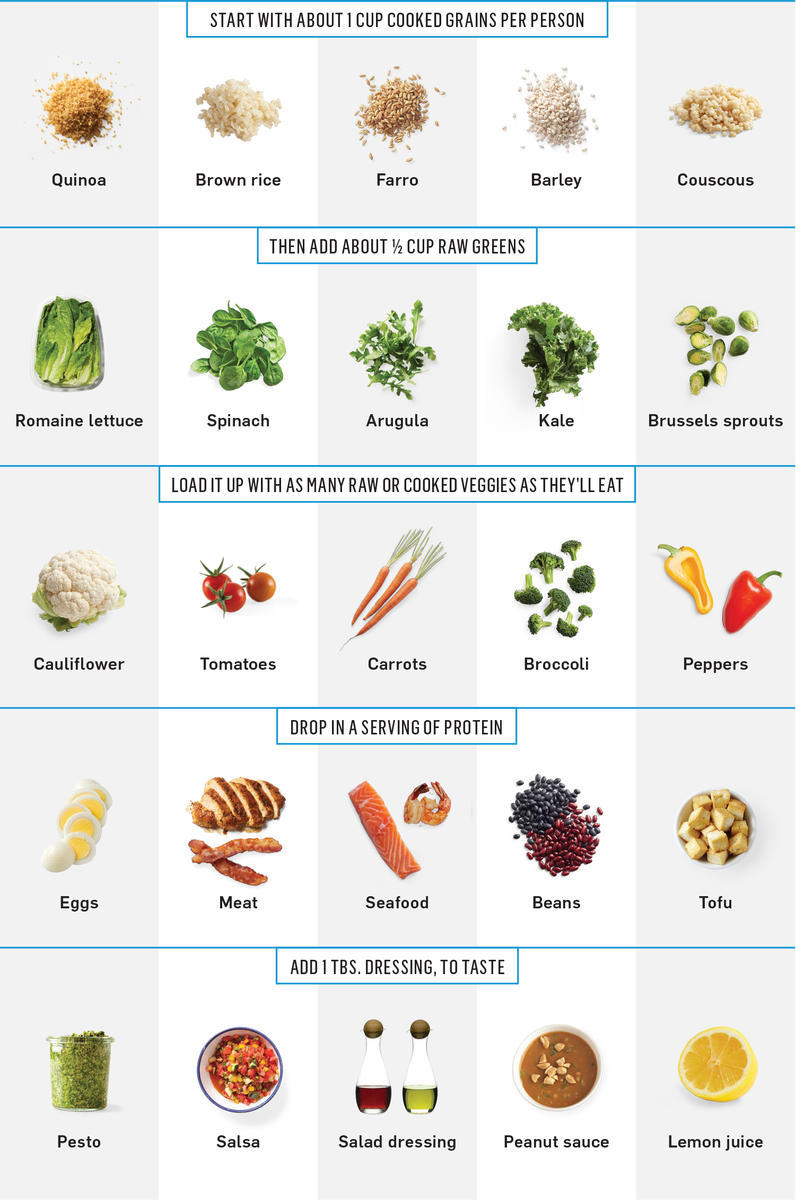 Mix N Match Recipe Chart