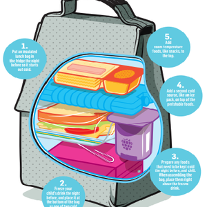 Camp Lunchbox Graphic
