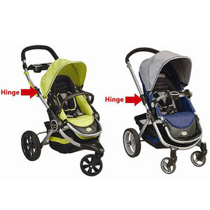 Kolcraft Strollers Recalled recall image