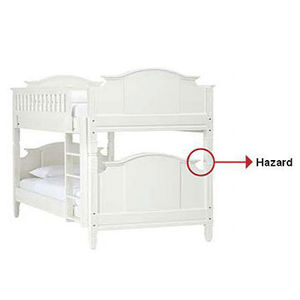 Pottery Barn Kids Bunk Beds Recalled recall image