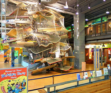 The 15 Best Children S Museums In The U S