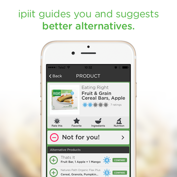 ipiit Food App