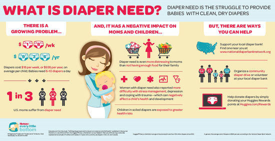 diaper need infographic